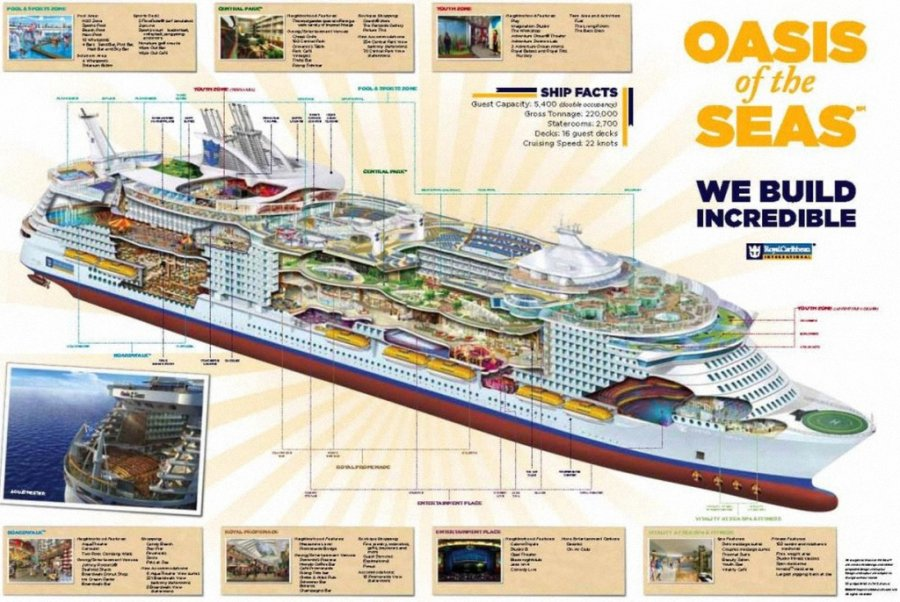 Oasis of the Seas2.jpg