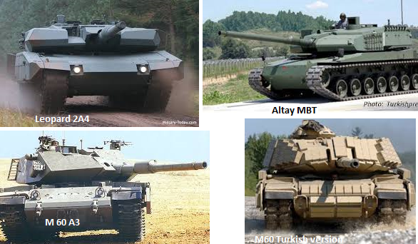 Turkish tanks.png